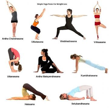 Physiological Effects of  Yogic Practices
